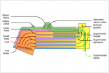 Locomotive_fire_tube_boiler_schematic.png
